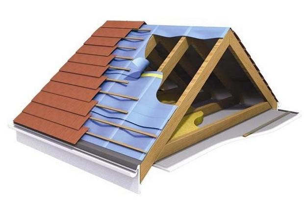 Материал для крыши будущего склада