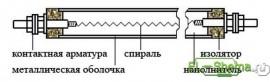 ustrojstvo_tehna