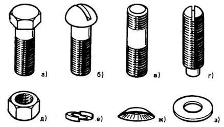 Соединение деталей крепежными винтами
