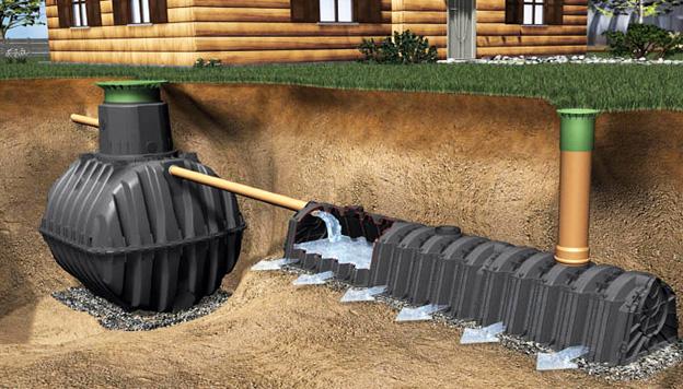 Самостоятельное устройство канализации на даче